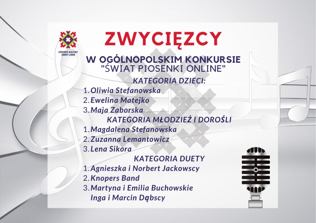 Lista zwycięzców w konkursie Świat Piosenki Online